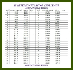 Ease into saving money this year with a savings challenge like this one.