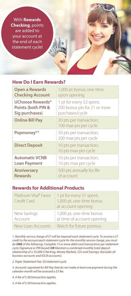Rewards Checking Chart- Flier for new accounts
